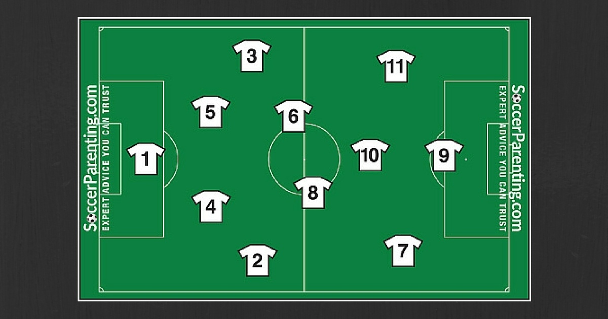 soccer numbering system