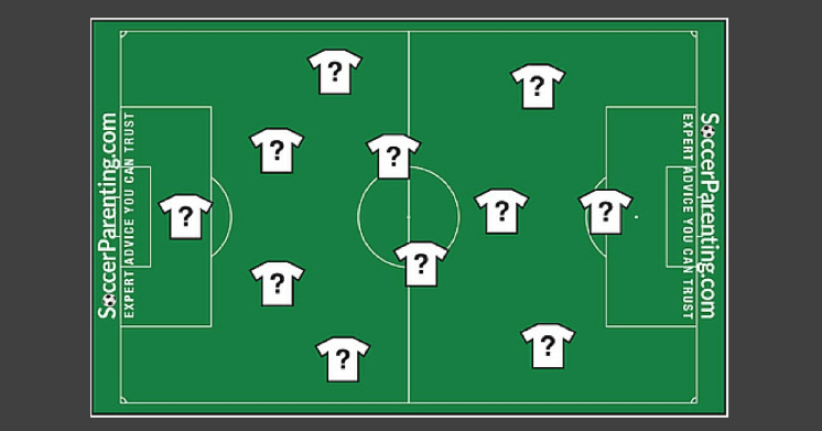 U S  Soccer Player Numbering System Explained